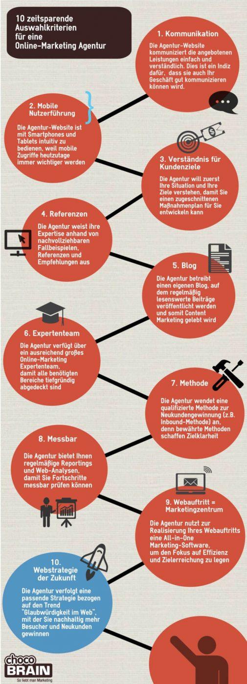 Content-Marketing-Tipps für kleine- und mittelständische Unternehmen (chocoBRAIN)
