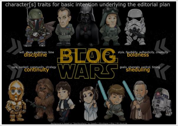 Warum ein Blog-Redaktionsplan unabdingbar ist und was erfolgreiche Blogger auszeichnet (Stefan Schütz / PR Stunt)