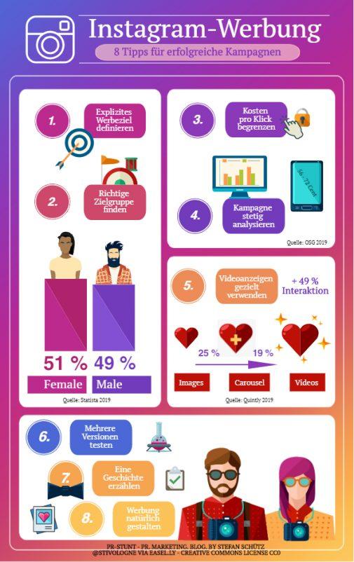 Instagram-Werbung: Infografik mit 8 Tipps für erfolgreiche Kampagnen (Stefan Schütz / PR-Stunt)