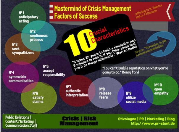 Vordenker im Krisenmanagement (R. Heintze / J. Forthmann)
