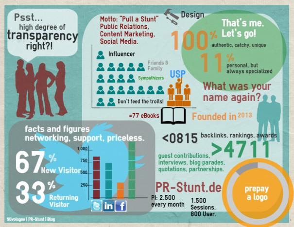 Infografik Media Kit