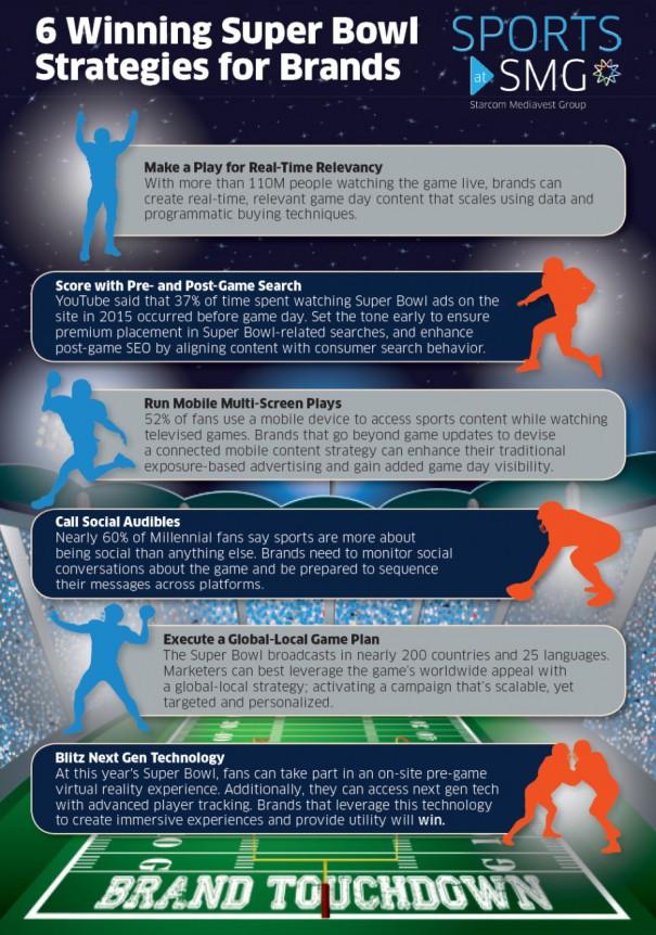 Commercials und Content beim Super Bowl