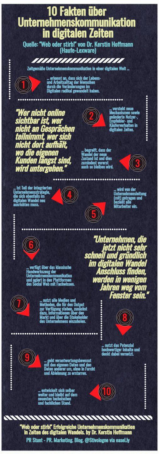 10 Fakten zu erfolgreicher Unternehmenskommunikation in Zeiten des digitalen Wandels: Web oder stirb! (Stefan Schütz / PR Stunt)