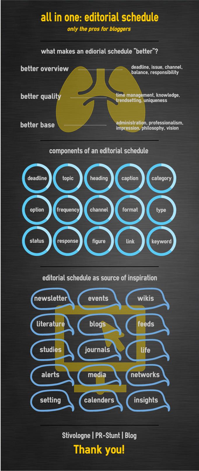 Warum ein Blog-Redaktionsplan benötigt wird und welche Vorteile er bietet (Stefan Schütz / PR Stunt)